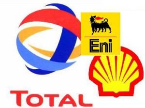 eni total shell